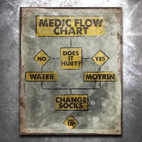 medic flow chart.jpg